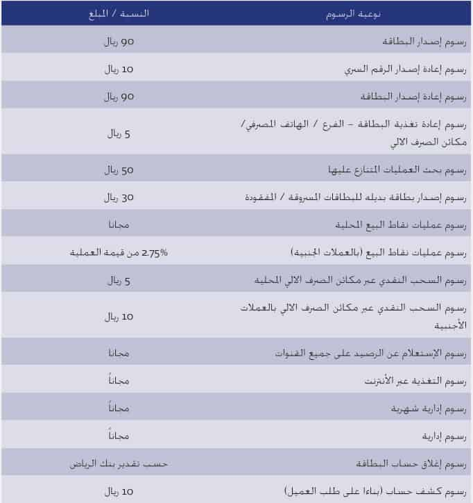 بطاقة بنك الرياض مسبقة الدفع
