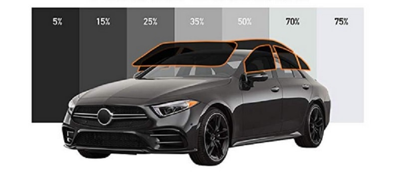موتو شيلد MotoShield Pro Precut Ceramic Tint Film افضل تظليل عازل حراري للسيارات