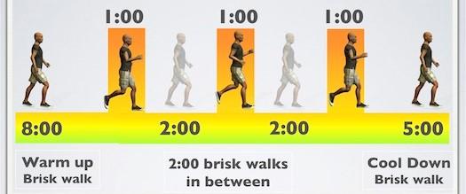 افضل تمارين لشد الجسم وتخفيف الوزن